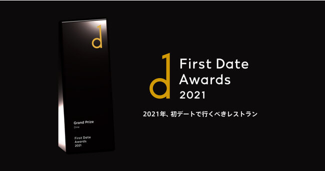 Fist Date Awards 2021